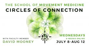 Circles of connections - online ongoing Wednesday @ where you are